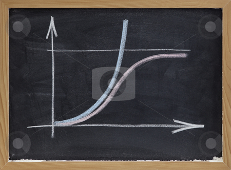 Limited and unlimited growth concept on blackboard stock photo, Two growth curves, exponential and s-shape corresponding to limited resources, chalk sketch on blackboard by Marek Uliasz