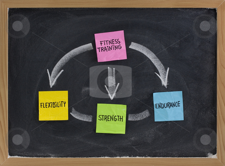 Fitness training concept stock photo, Concept of fitness training (flexibility, strength, endurance) presented on blackboard with white chalk and colorful sticky notes by Marek Uliasz