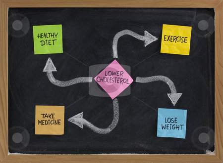 Lower cholesterol stock photo, Lower cholesterol concept - healthy diet, exercise, losing weight, taking medicine, presented with sticky notes and white chalk on blackboard by Marek Uliasz
