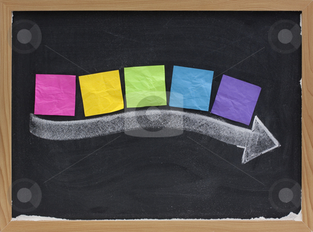 Timeline concept on blackboard stock photo, Timeline concept - blank colorful sticky notes along thick white chalk arrow on blackboard with copy space by Marek Uliasz