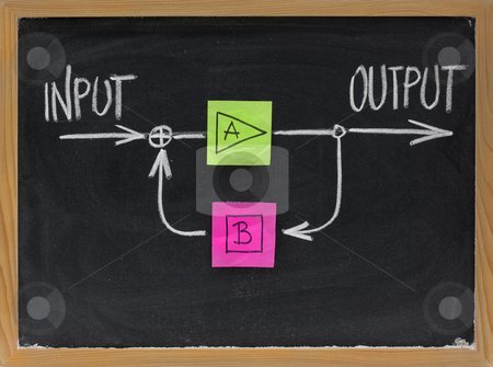 Feedback concept on blackboard stock photo, Concept of feedback presented as flow chart on blackboard with sticky notes and white chalk by Marek Uliasz