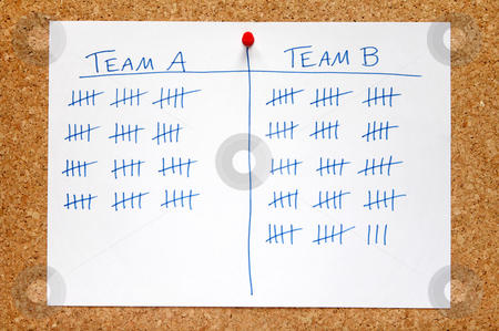 A record of team sales scores on an office noticeboard. stock photo, A record of team sales scores on an office noticeboard. by Stephen Rees