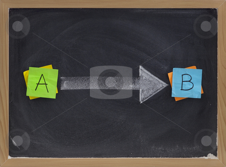 Going from point A to B stock photo, Going from point A to B concept, straight way to reach solution or destination, color sticky notes and white chalk on blackboard by Marek Uliasz