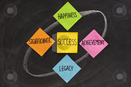 Components of success, concept stock photo, Happiness, significance, achievement, legacy - concept of success components, presented on blackboard with colorfule sticky notes by Marek Uliasz