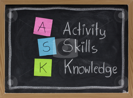 Ask - acronym for training and development stock photo, ASK (activity, skills, knowledge) - acronym for training and development presented on blackboard wuth color sticky notes and white chalk handwriting by Marek Uliasz