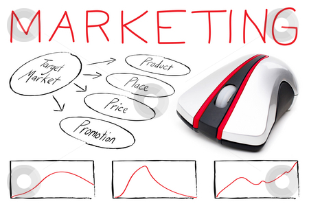 Internet Marketing stock photo, Marketing montage illustrating the basics of target marketing with a computer mouse isolated over white. by Todd Arena