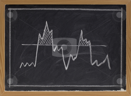 Threshold concept on blackboard stock photo, Threshold concept explained with a white chalk graph on blackboard by Marek Uliasz