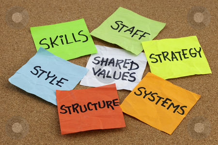 Organizational culture, analysis and development concept stock photo, 7S model for organizational culture, analysis and development (skills, staff, strategy, systems, structure, style, shared values) - colorful reminder notes on cork bulletin board by Marek Uliasz