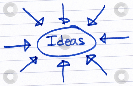 Ideas, circled and written in blue ink on white paper. stock photo, Ideas, circled and written in blue ink on white paper. by Stephen Rees