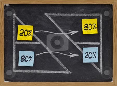 Pareto eighty twenty principle stock photo, Pareto principle or eighty-twenty rule represented on a blackboard - white chalk drawing and sticky notes by Marek Uliasz