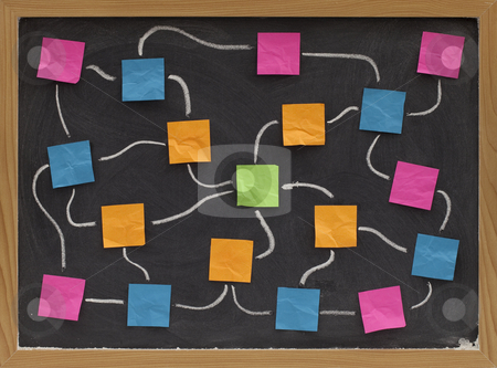 Blank flowchart or mind map stock photo, Blank flowchart, mind map or complicated network interaction - color sticky notes, white chalk lines on blackboard by Marek Uliasz
