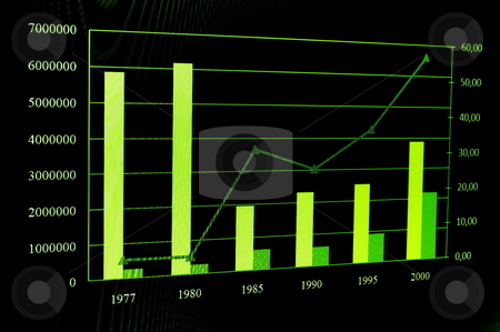 Business chart stock photo, Business data and chart showing financial success by Gunnar Pippel