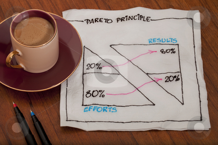 Pareto eighty twenty principle on napkin stock photo, Pareto principle or eighty-twenty rule - napkin doodle with a cup of coffee on wooden table by Marek Uliasz