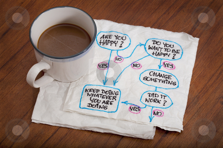 Are you happy - napking doodle stock photo, Do you want to be  happy? Flowchart or mind map doodle on white napkin with a cup of coffee on wooden table by Marek Uliasz