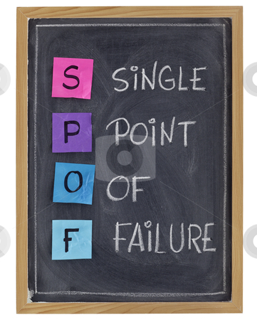 Single point of failure stock photo, SPOF (single point of failure) - quality, reliability term in project management and planning - white chalk handwriting and color sticky notes on blackboard by Marek Uliasz