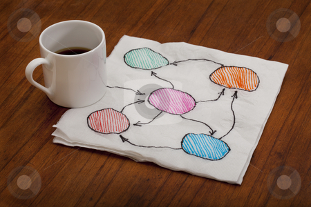 Abstract flowchart or mind map stock photo, abstract flowchart or mind map - napkin doodle with espresso coffee cup on old wooden table by Marek Uliasz