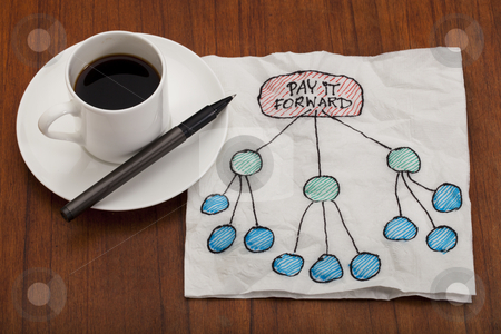 Pay it forward stock photo, pay it forward concept illustrated on white napkin with espresso coffee cup on table by Marek Uliasz