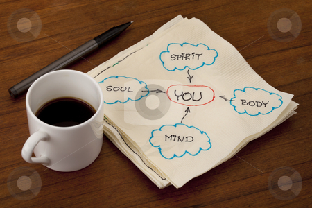 You, body, mind, soul, and spirit  stock photo, you, body, mind, soul, spirit - personal growth or development concept - napkin doodle on a table with espresso coffee cup by Marek Uliasz