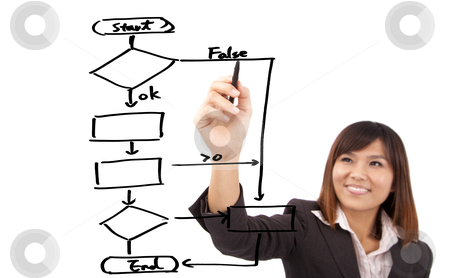 Businesswoman drawing a work flow diagram stock photo, businesswoman drawing a work flow diagram by tomwang