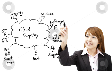 Businesswoman draw cloud computing application stock photo, businesswoman draw cloud computing application by tomwang