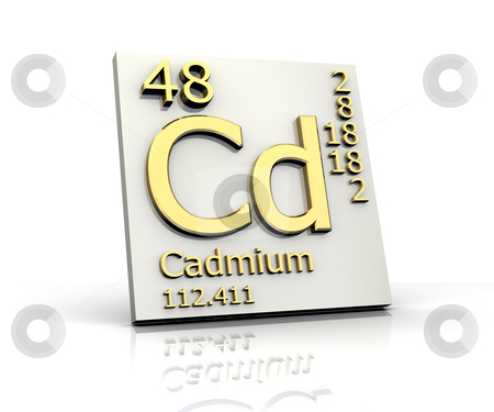 Cadmium Form Periodic Table Of Elements Stock Photo